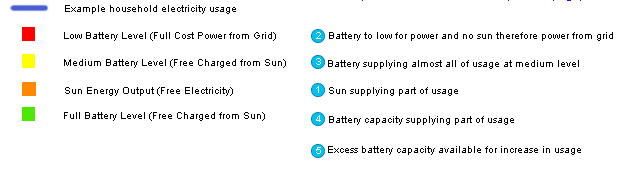Stages-of-Battery-Power-Impementation-in-more-detail5